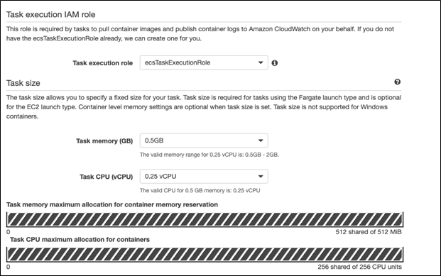 AWS Container Task execution IAM role.